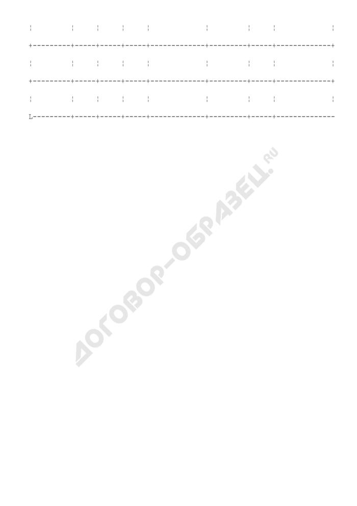 Книга регистрации периодических освидетельствований манометров, дистанционных термометров, предохранительных клапанов локомотивов и моторвагонного подвижного состава. Форма N ТКУ 8. Страница 2