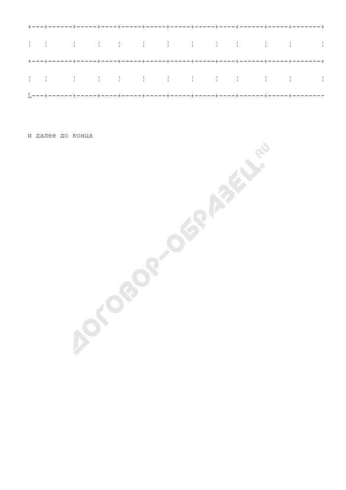 Книга регистрации счетов, поступивших в аптеку. Форма N 6-МЗ. Страница 2