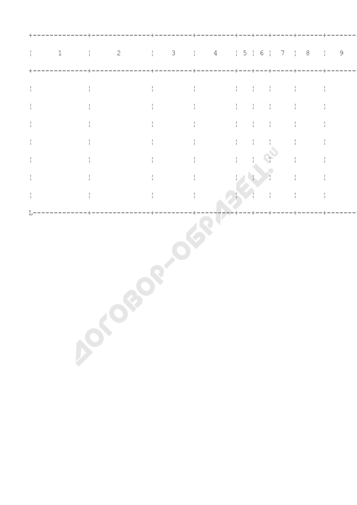 Книга регистрации пенсионных дел в органах Федеральной службы безопасности. Страница 2