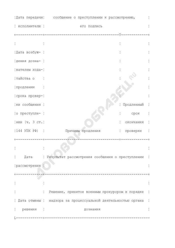 Книга регистрации сообщений о преступлениях, поступивших в войсковую часть (учреждение). Страница 2