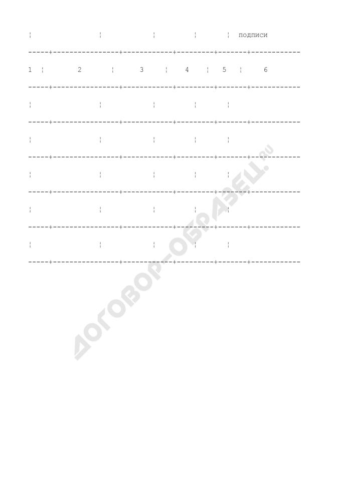 Книга регистрации боя посуды. Страница 2