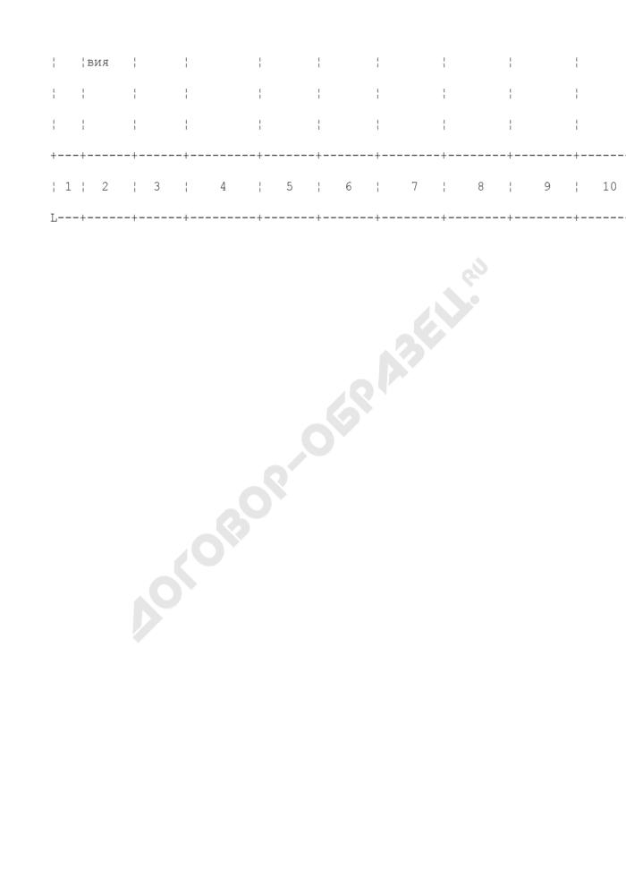Книга учета (реестр) документов, удостоверяющих уточненные границы горных отводов, предоставленных для разработки месторождений полезных ископаемых. Страница 2