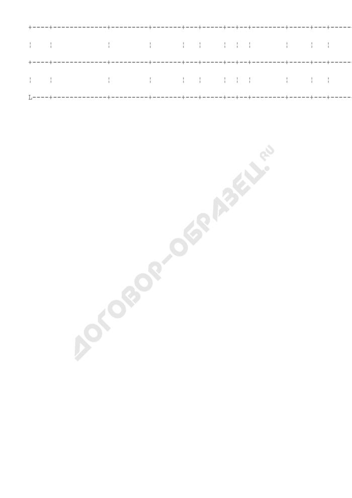 Книга учета бланков печатной специальной продукции военной автомобильной инспекции (территориальной). Страница 2