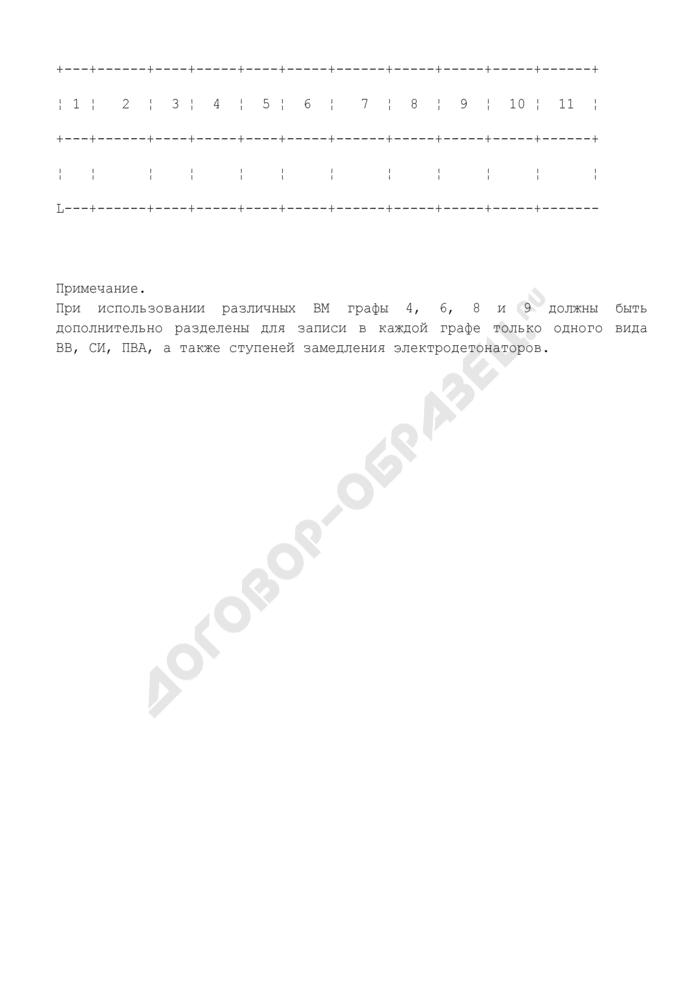 Книга учета выдачи и возврата взрывчатых материалов. Форма N 2. Страница 2