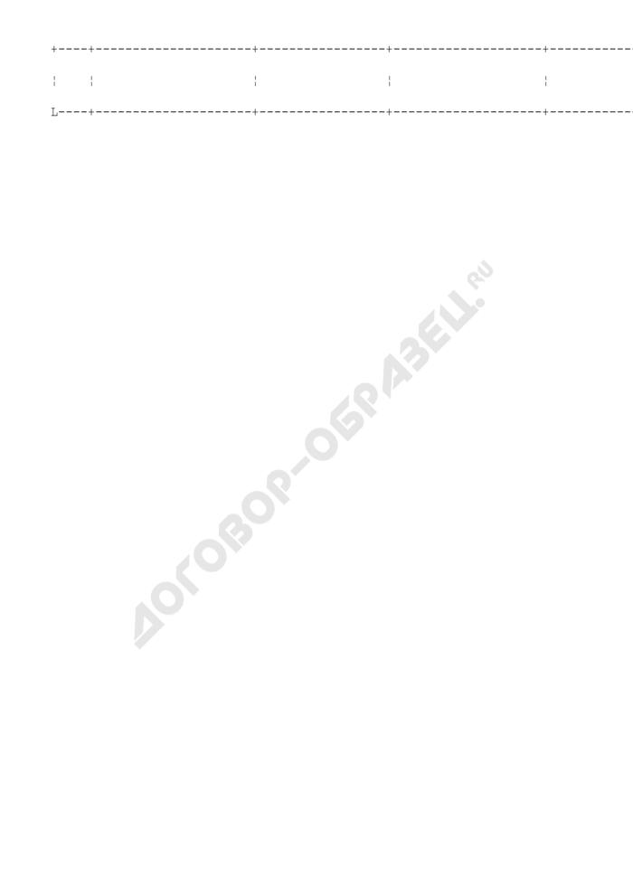 Книга учета граждан, нуждающихся в жилых помещениях жилищного фонда Московской области, предоставляемых по договорам социального найма. Страница 2