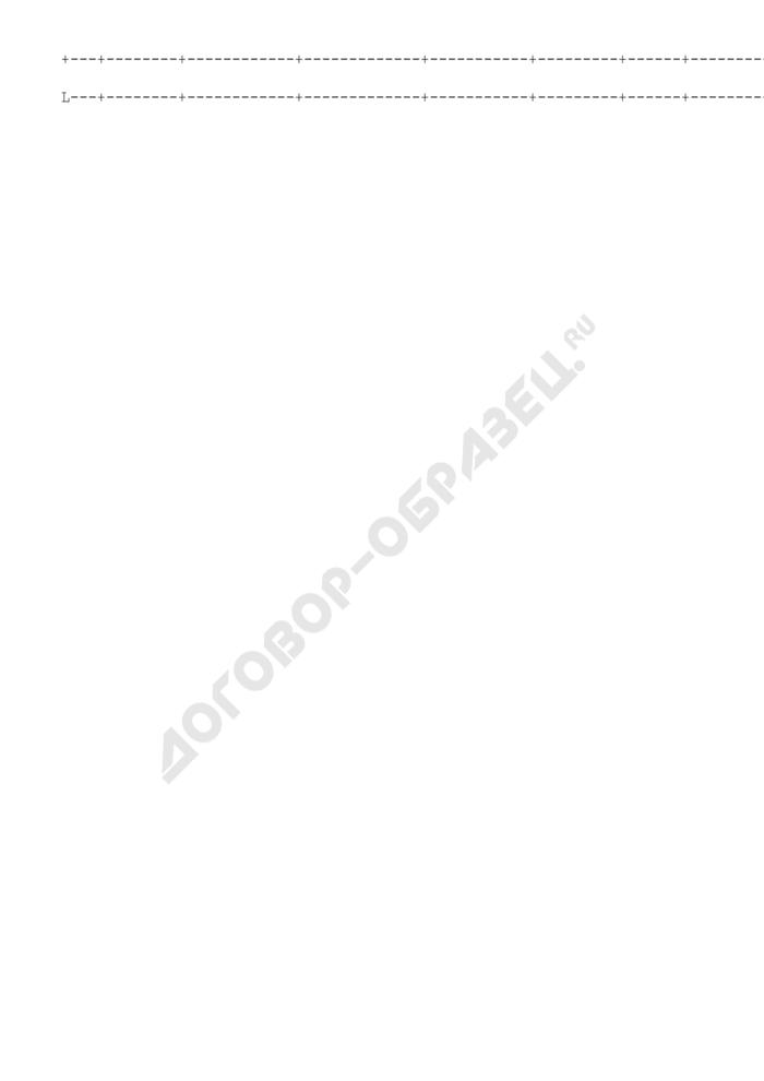 Книга учета жилых помещений специализированного жилищного фонда Минобороны России, подлежащих заселению по кварирно-эксплуатационной части района. Страница 2