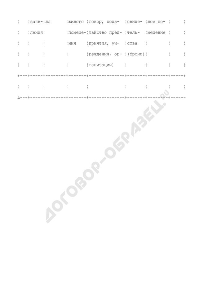 Книга учета забронированных жилых помещений. Страница 2
