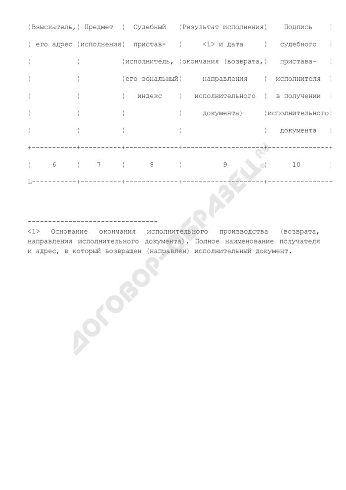Книга учета исполнительных документов подразделения, территориального органа ФССП России. Страница 2