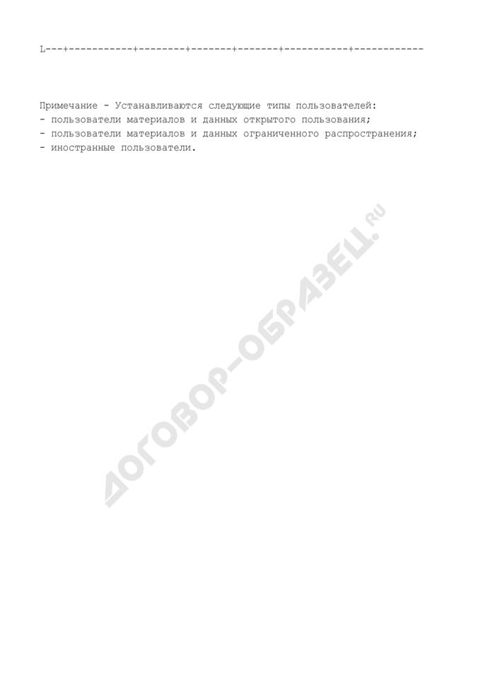 Книга учета материалов и данных федерального картографо-геодезического фонда, предоставленных пользователям. Страница 2