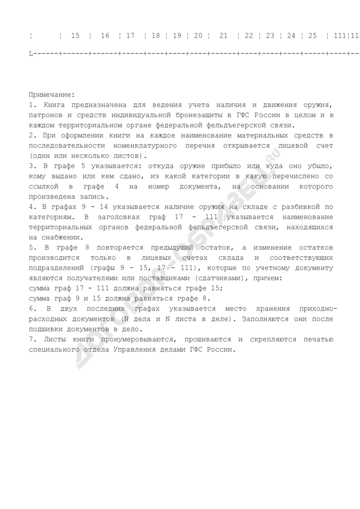 Книга учета оружия Государственной фельдъегерской службы Российской Федерации. Форма N 1. Страница 3
