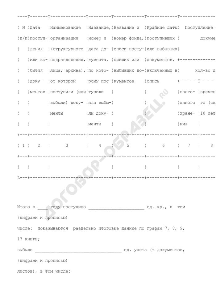 Книга учета поступления и выбытия документов из архива таможенного органа. Страница 2