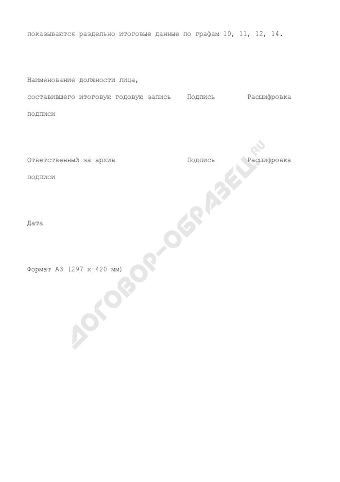 Книга учета поступления и выбытия документов из архива таможенного органа. Страница 3