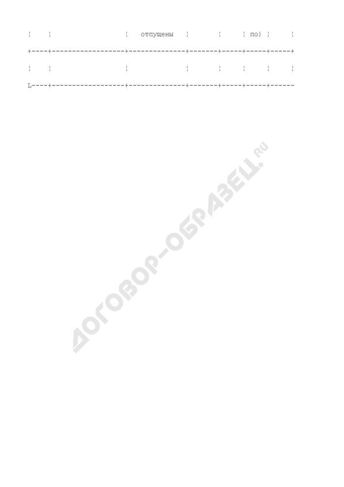 Книга учета поступления и выдачи бланков виз в органах Федеральной миграционной службы России. Страница 2