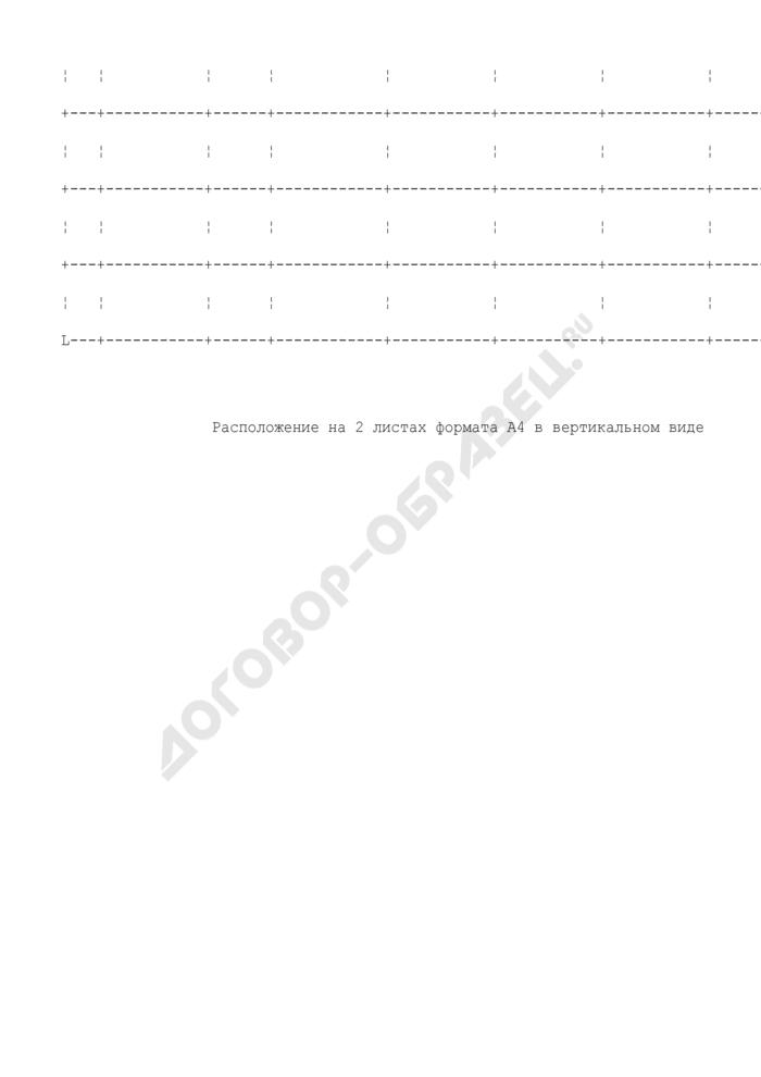 Книга учета поступления и выбытия дел и производств в органах прокуратуры Российской Федерации. Страница 2