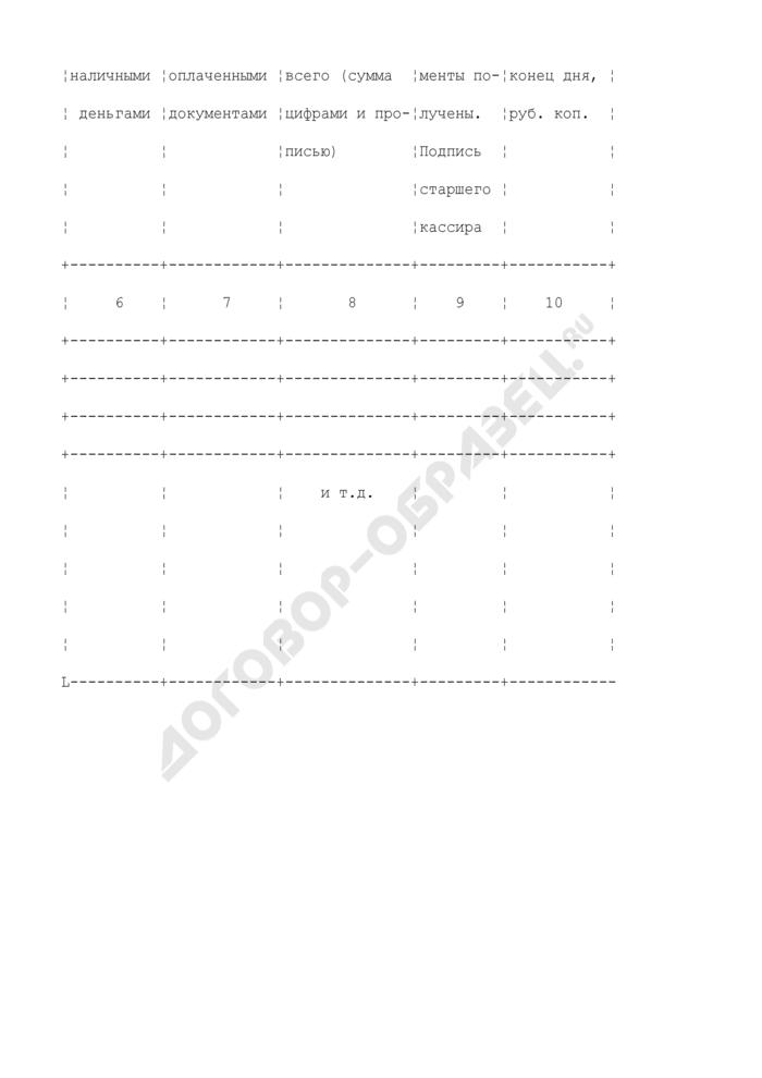 Книга учета принятых и выданных кассиром денежных средств (образец обложки и титула). Унифицированная форма N КО-5. Страница 3
