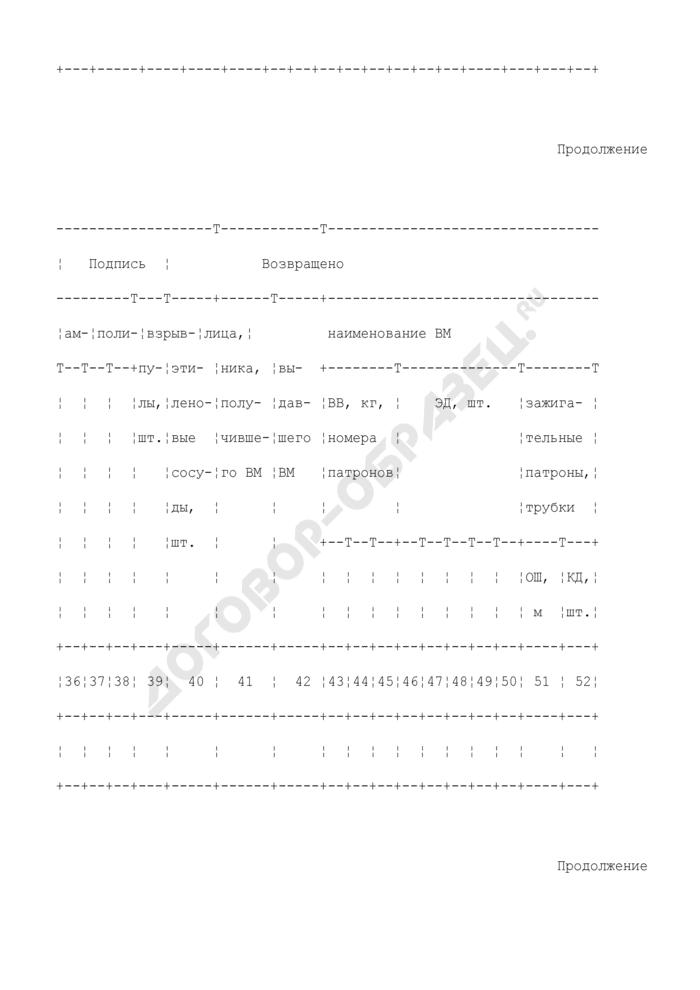 Книга учета прихода и расхода взрывчатых материалов. Форма N 2У. Страница 3