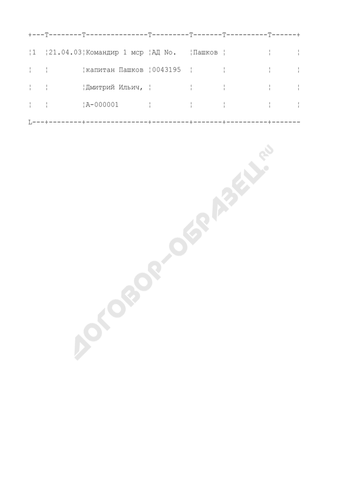 Книга учета прихода и расхода бланков удостоверений личности военнослужащих. Страница 3