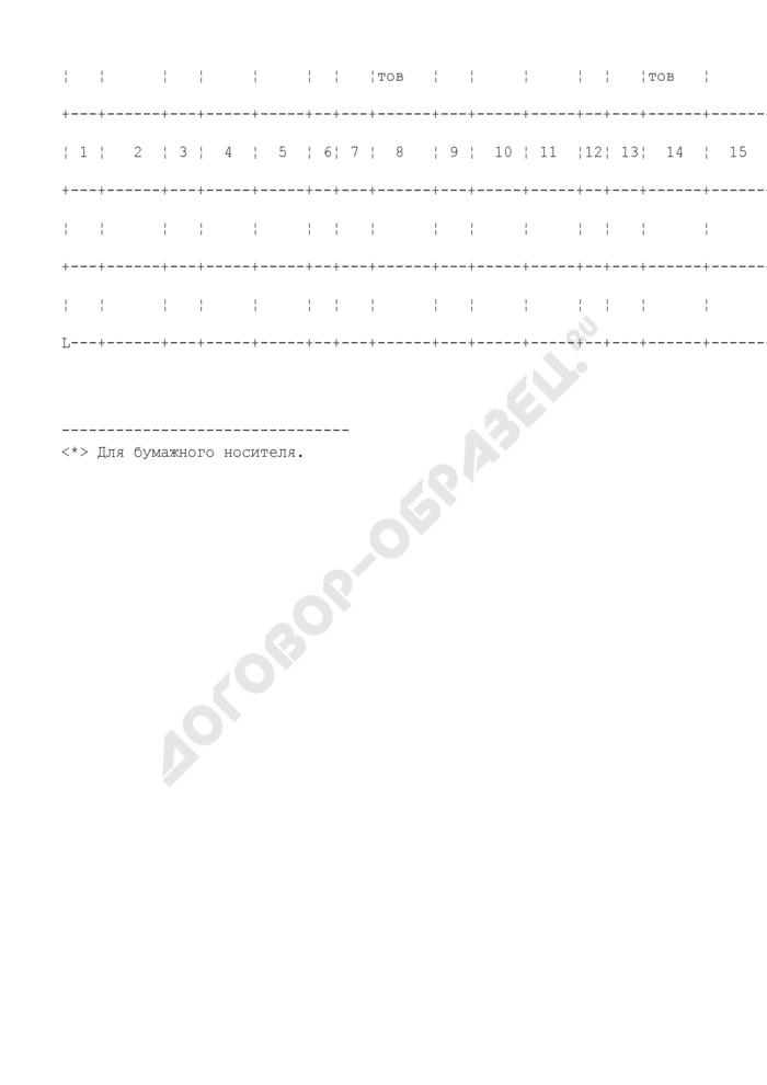 Книга учета прихода-расхода родовых сертификатов исполнительным органом Фонда социального страхования Российской Федерации. Страница 2