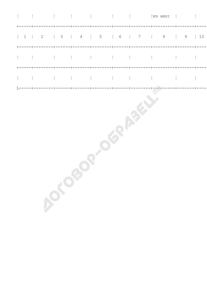 """Книга учета работы прокурора по надзору за исполнением Федерального закона """"Об оперативно-розыскной деятельности. Страница 2"""