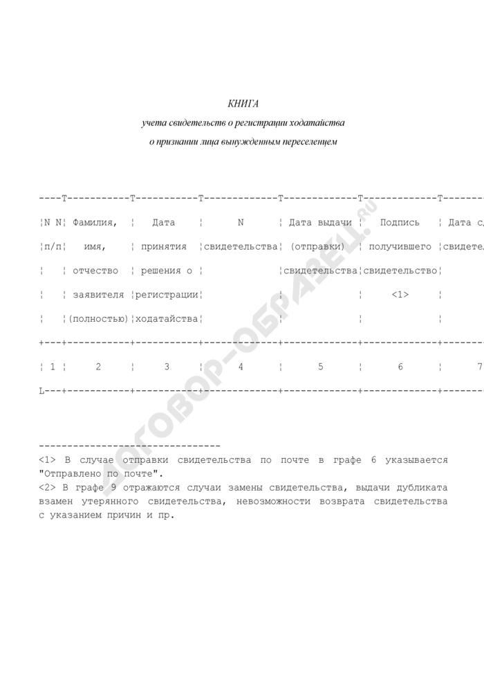 Книга учета свидетельств о регистрации ходатайства о признании лица вынужденным переселенцем в территориальном органе ФМС России. Страница 1