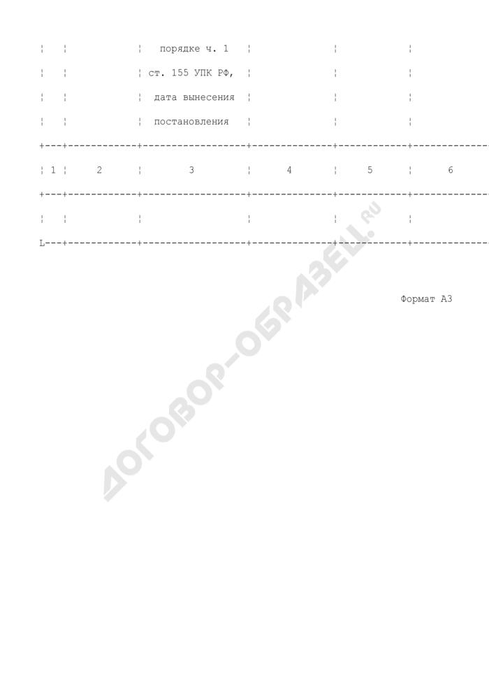 Книга учета сообщений о преступлениях в органах прокуратуры Российской Федерации. Страница 2