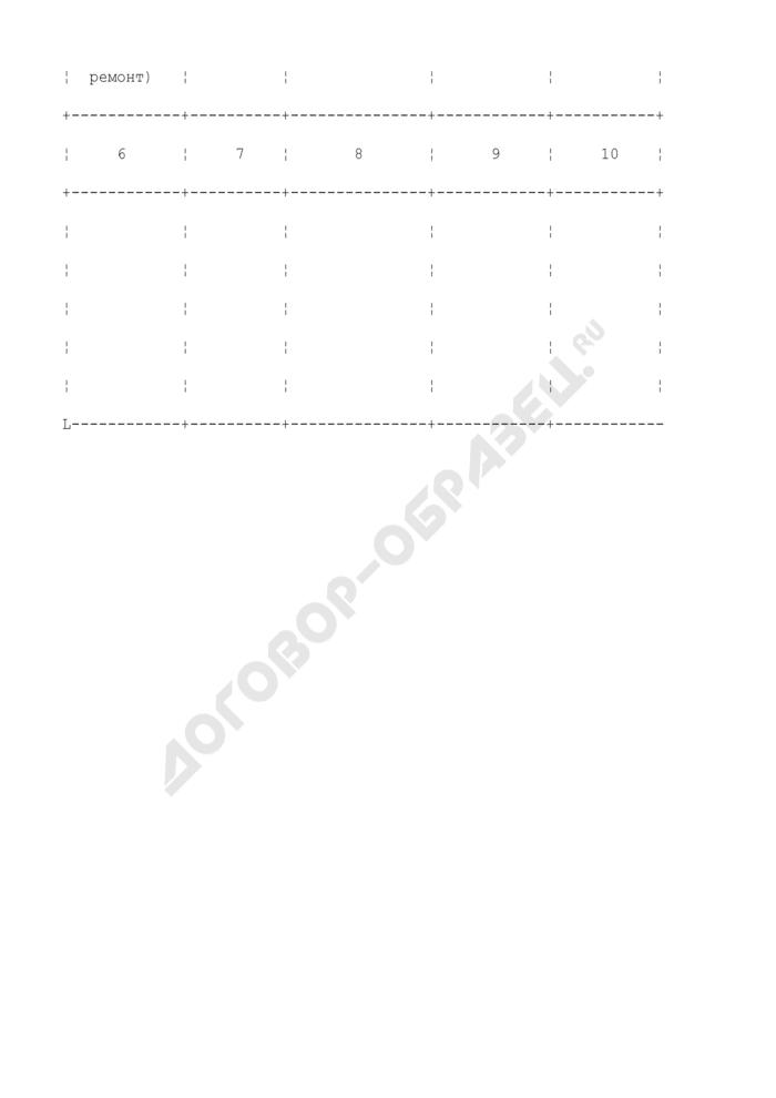 Книга учета технического состояния средств оповещения. Страница 3