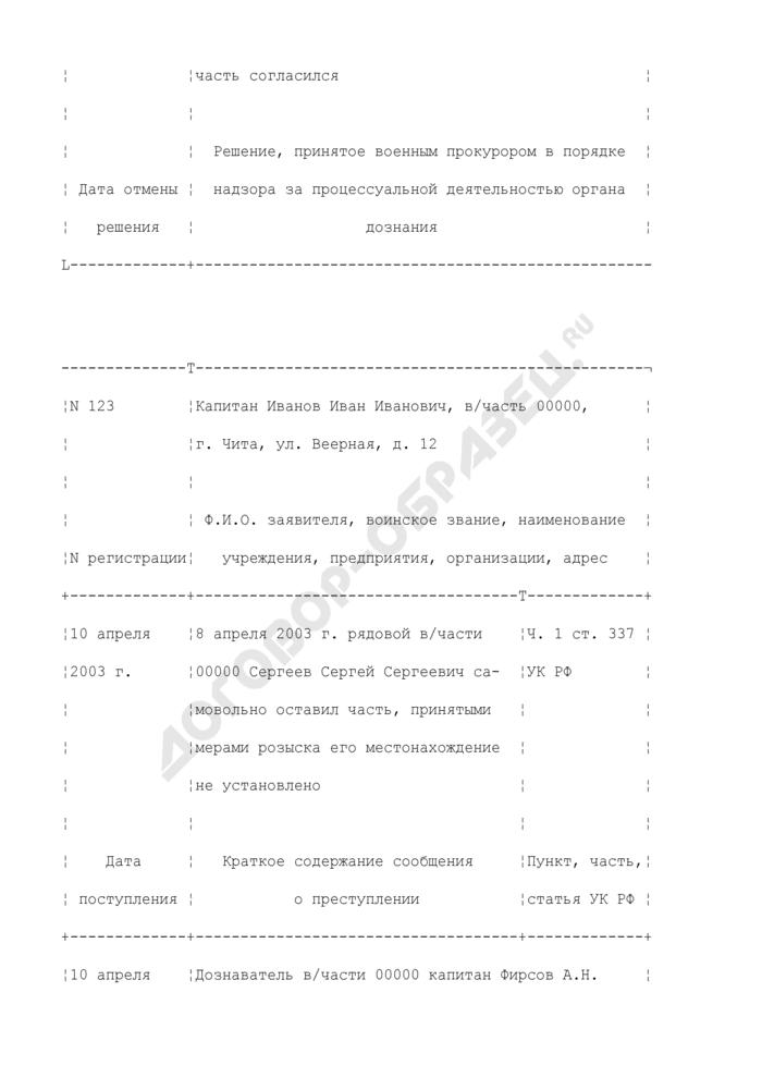 Образец заполнения книги регистрации сообщений о преступлениях, поступивших в войсковую часть (учреждение). Страница 3