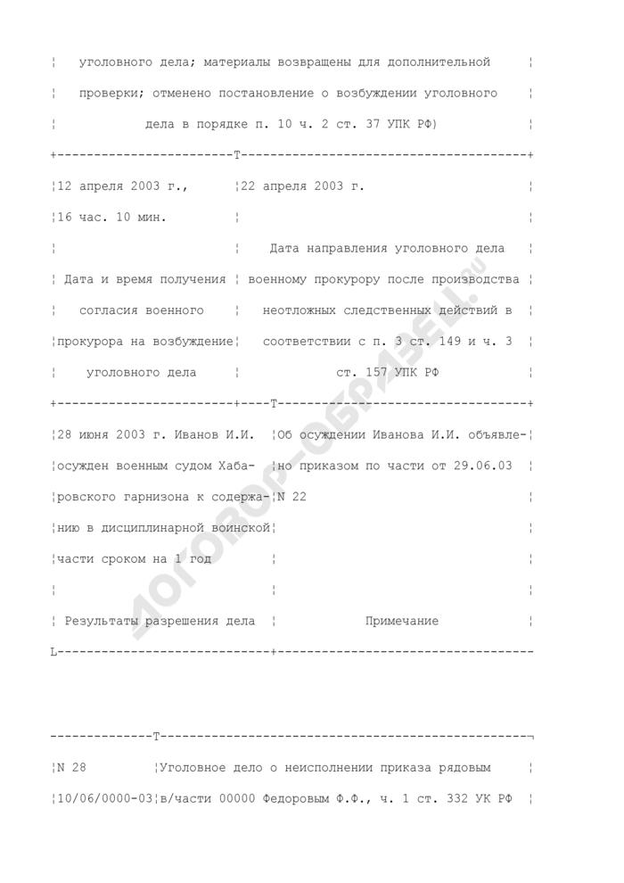 Образец заполнения книги учета уголовных дел войсковой части (учреждения). Страница 3