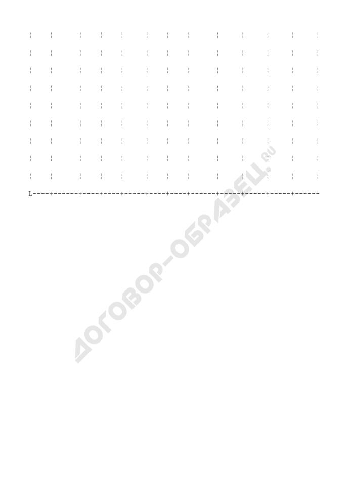 Товарная книга кладовщика. Специализированная форма N 22-ОН. Страница 2