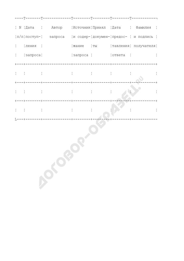 Форма книги учета предоставленных сведений из государственного реестра уставов муниципальных образований. Страница 1