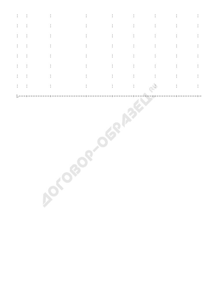 Книга оперативного учета товаров, обращенных в федеральную собственность. Страница 2