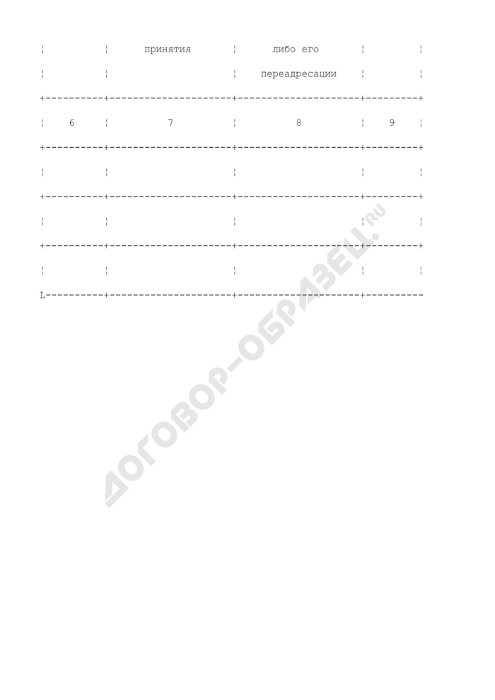 Книга предложений, заявлений и жалоб в федеральном органе государственной охраны Российской Федерации. Страница 3