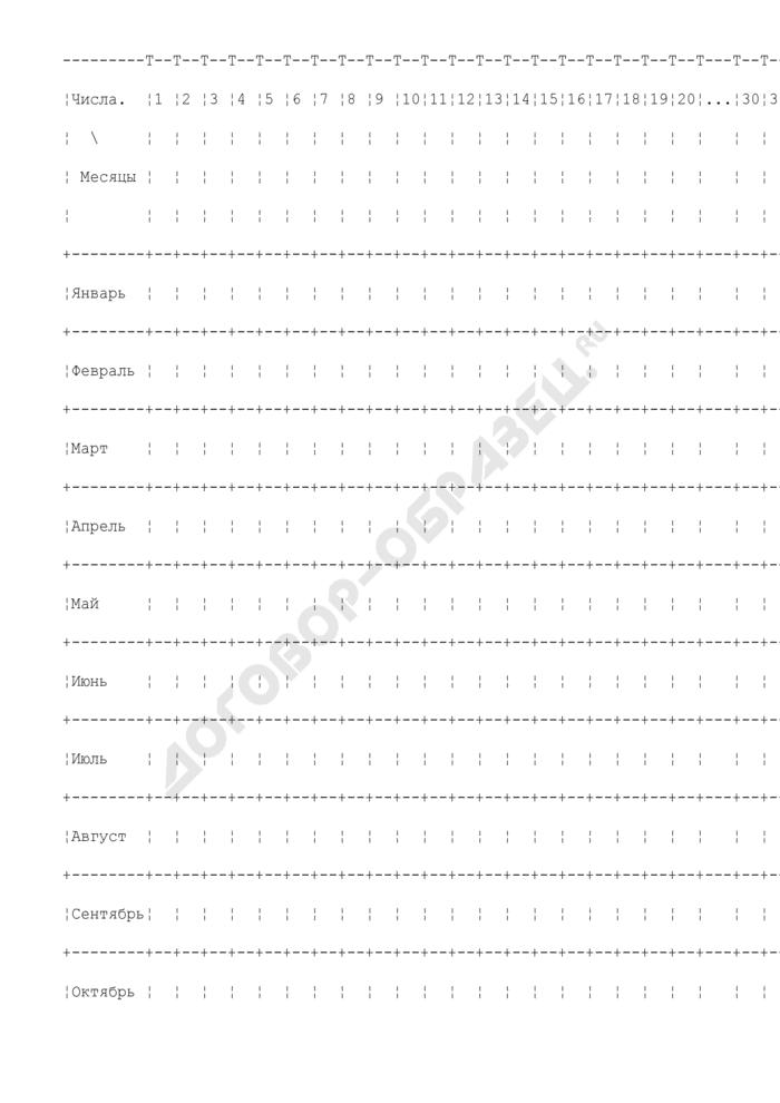 Книга предметно-количественного учета аптекарских запасов. Форма N 8-МЗ. Страница 2