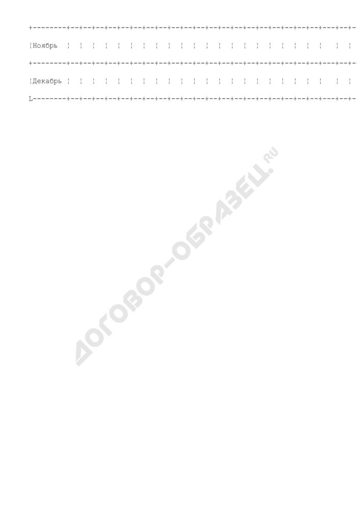 Книга предметно-количественного учета аптекарских запасов. Форма N 8-МЗ. Страница 3
