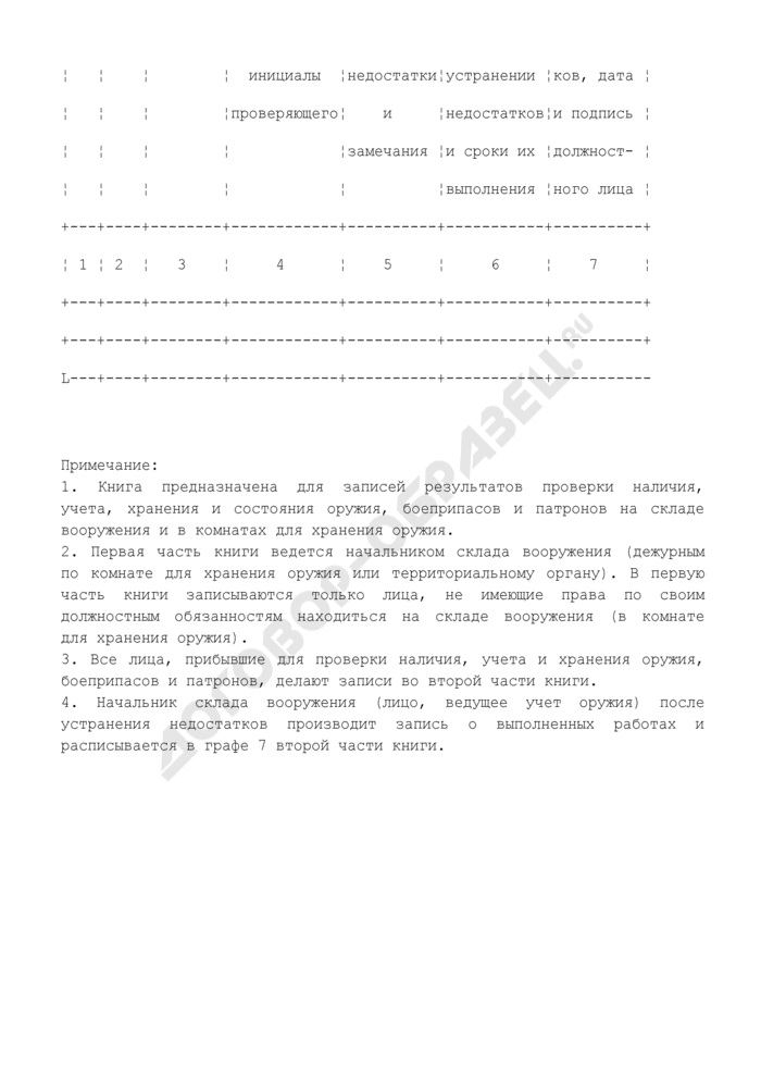 Книга проверки наличия, учета и состояния оружия. Форма N 31. Страница 2