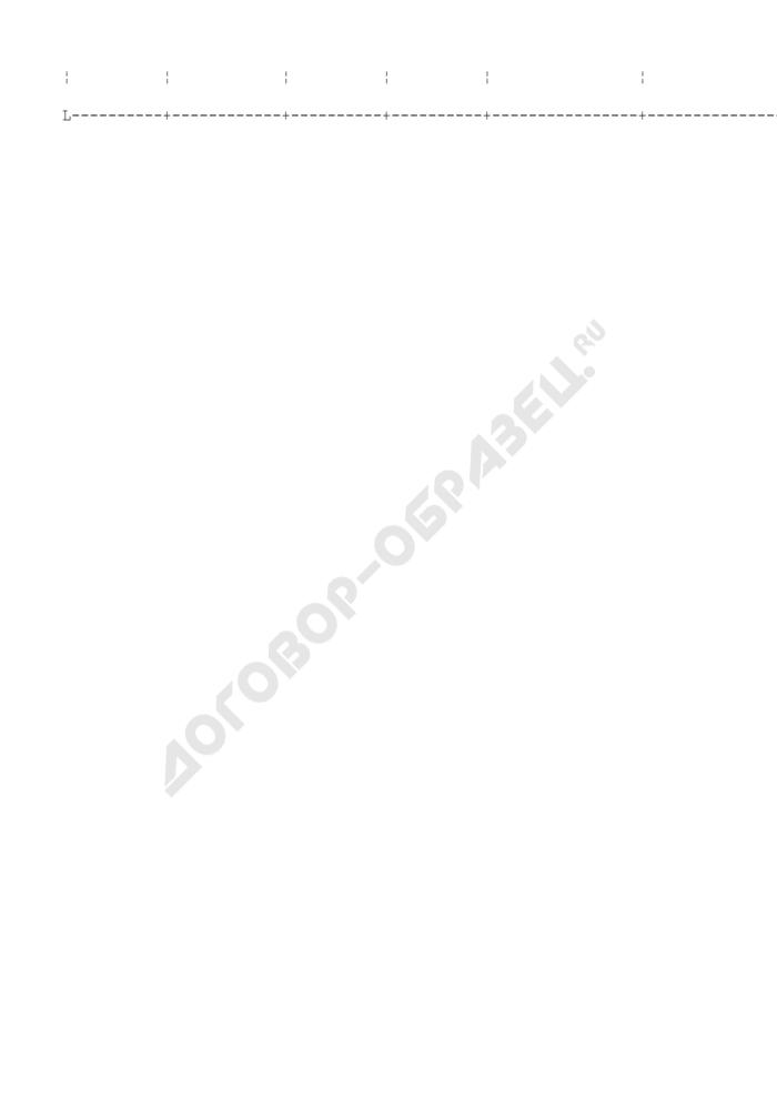 Книга проверок соблюдения земельного законодательства на территории Клинского муниципального района Московской области. Страница 2