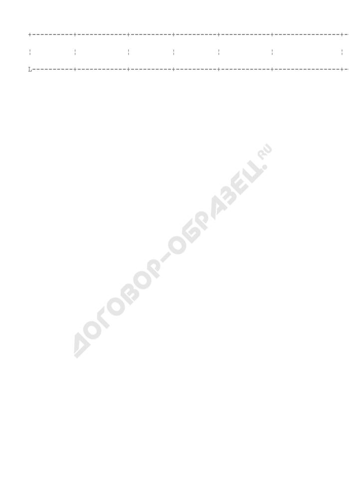 Книга проверок соблюдения земельного законодательства в городском округе Реутов Московской области. Страница 2