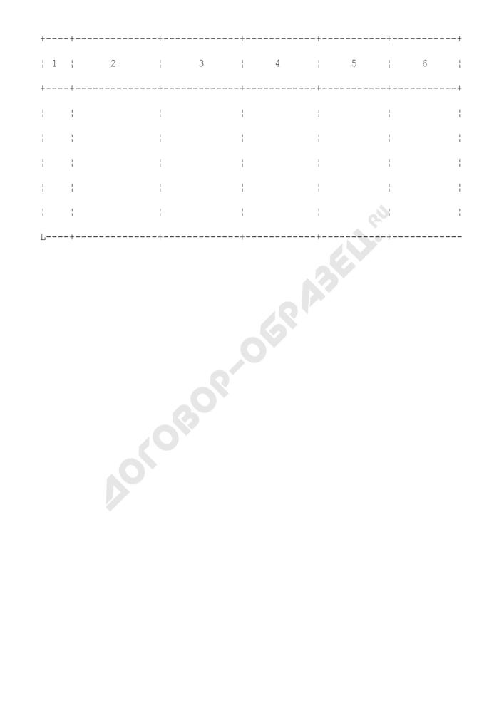 Книга протоколов заседаний военно-врачебной комиссии в органах Федеральной службы безопасности и пограничных войсках. Страница 2