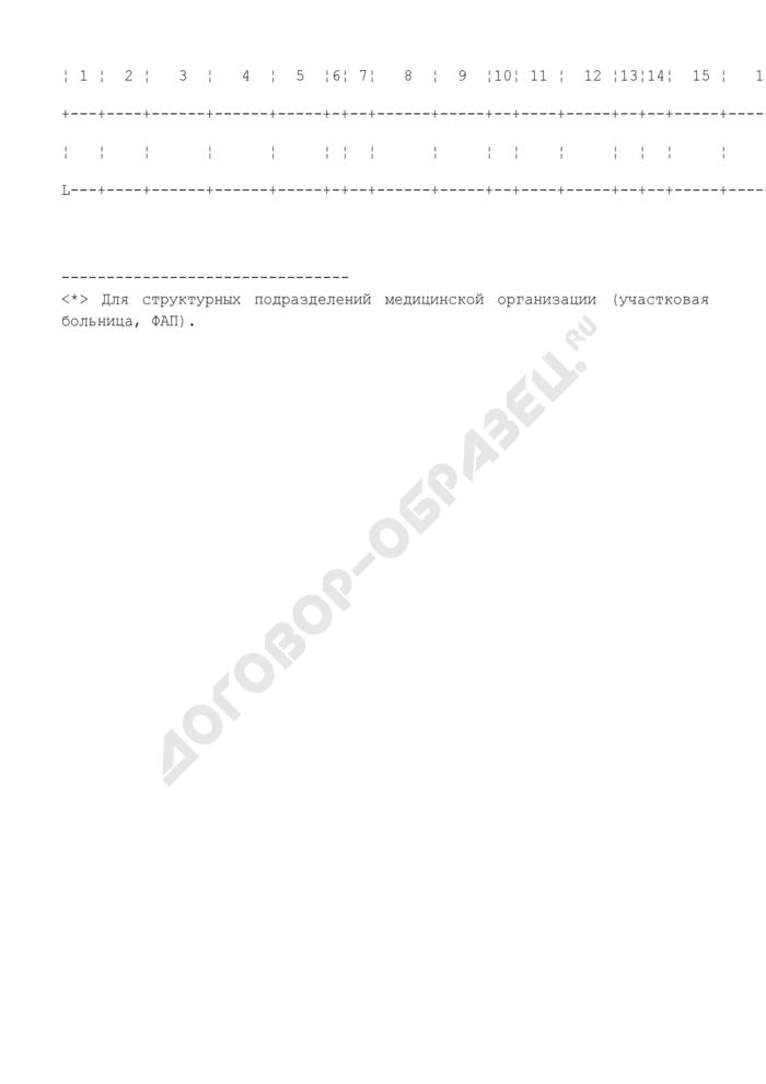 Книга распределения бланков листков нетрудоспособности медицинской организации. Страница 2