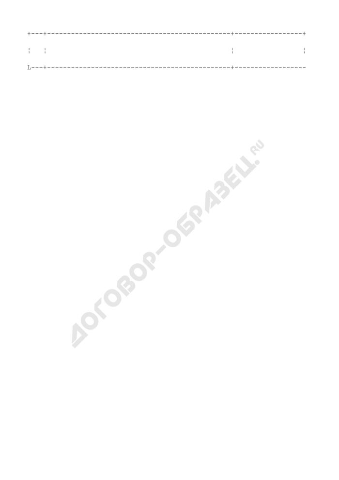 Опись документов дела, хранящихся в нем. Страница 3