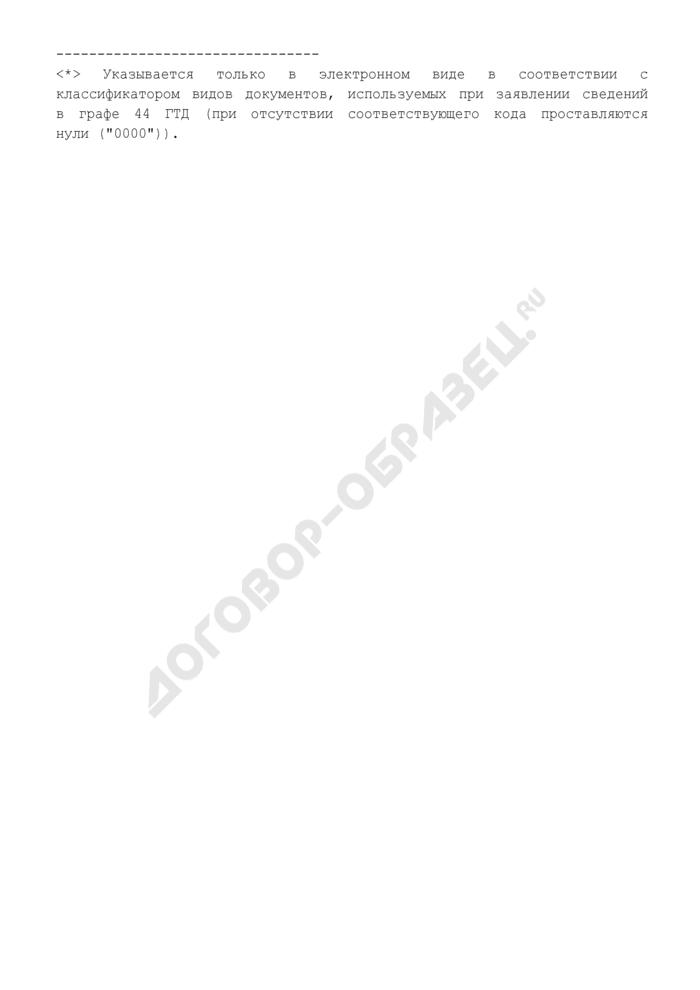 Опись документов к грузовой таможенной декларации (ГТД). Страница 3