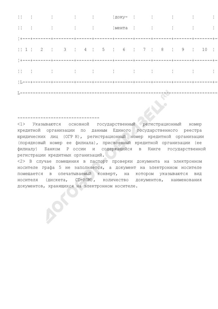 Опись документов, хранящихся в паспорте проверки кредитной организации (ее филиала). Страница 2
