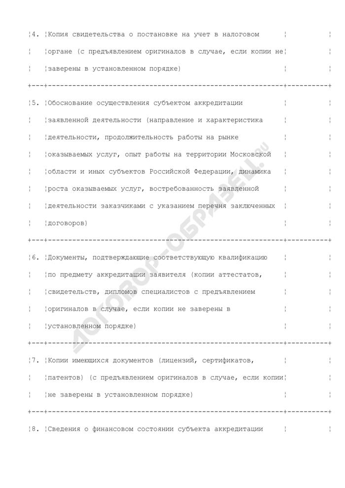 Опись документов, представленных для получения аттестата аккредитации на осуществление деятельности в сфере социальной защиты населения на территории Московской области. Форма N 3. Страница 2