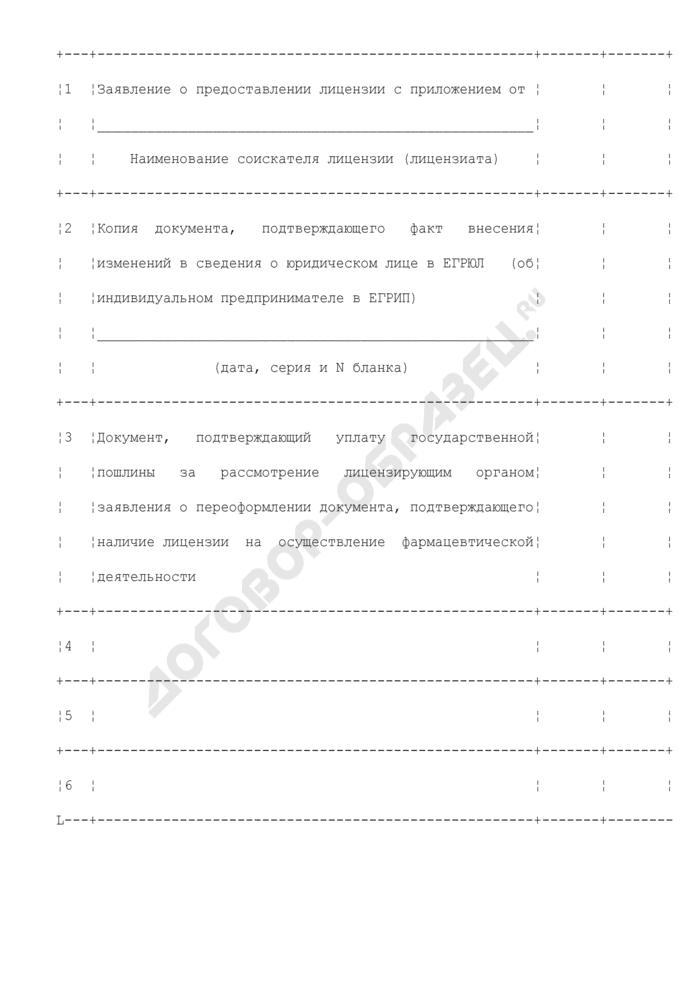 Опись документов, представленных соискателем лицензии (лицензиатом), для переоформления лицензии на осуществление фармацевтической деятельности в сфере обращения лекарственных средств, предназначенных для животных (приложение к заявлению о переоформлении документа, подтверждающего наличие лицензии на осуществление фармацевтической деятельности в сфере обращения лекарственных средств, предназначенных для животных). Страница 2