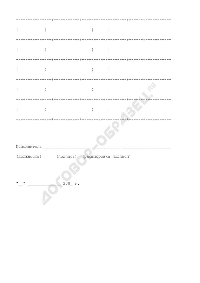 Опись инвентарных карточек по учету основных средств. Страница 2