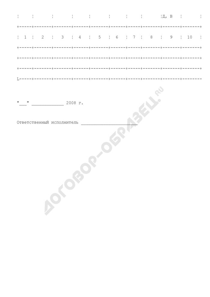 Опись массива субъекта Российской Федерации. Форма N ОМ-Г. Страница 2