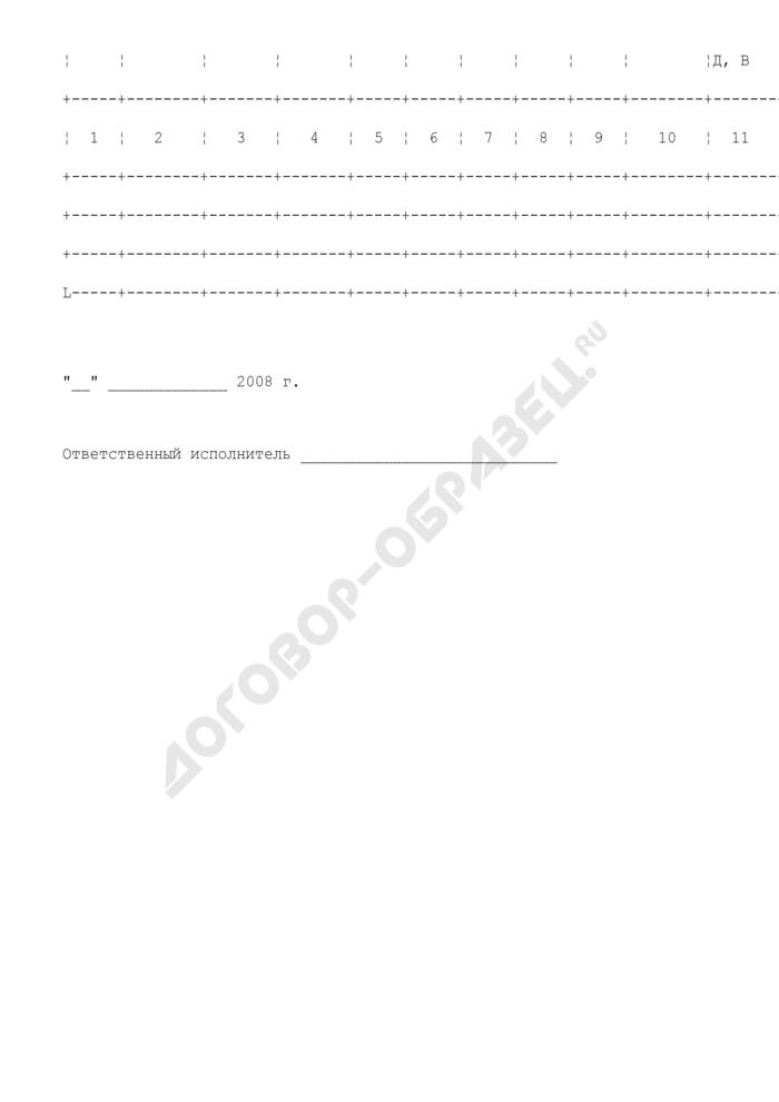 Опись массива субъекта Российской Федерации. Форма N ОМ-С. Страница 2