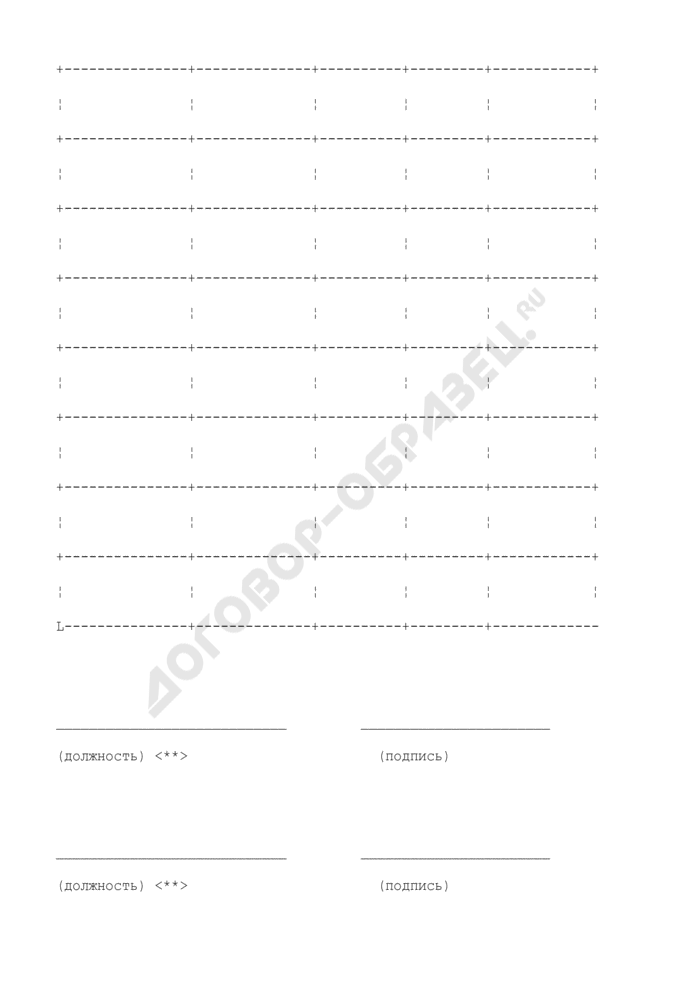 Опись пересылаемых (перевозимых) валютных и других ценностей в другие учреждения (отделения) банка. Страница 2