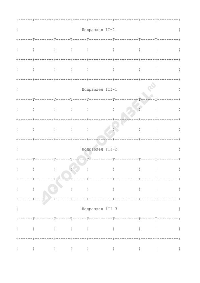 Опись раздела Единого государственного реестра прав на недвижимое имущество. Страница 2