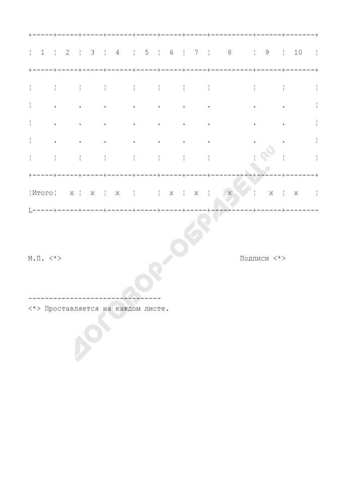 Опись расчетных документов. Форма N 0401064. Страница 2